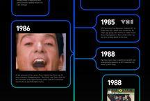Music History / Music History