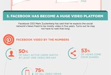 social media, gadget, ^ technology