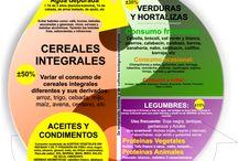MACROBIÓtica...principios e ingredientes bàsicos