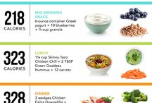 Healthy eating guides