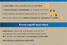 E-Shop | E-Commerce