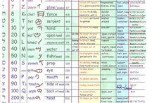 Hebrea numero arvot