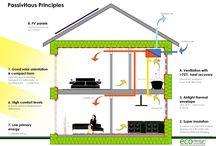 Passive House / Passive House