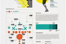 Infographics / by Kellyn Flanagan