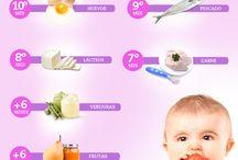 Alimentación bebe
