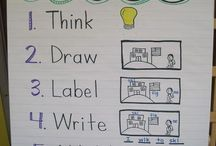 What's on my Wall? / Anchor Charts, bulletin boards, center charts, etc...