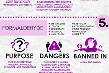 Beauty Care Toxins