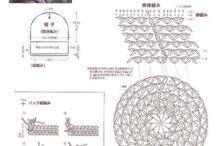 ニット帽 / 編み図