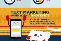 SMS / Text Marketing