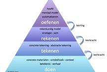 EXOVA basistraining MATH / MATH is de rekenmethodiek van EXOVA, gebaseerd op leerlijnen.   www.exova.nl