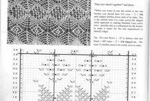 Shettland lace