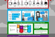 Microsoft / Microsoft Infographics