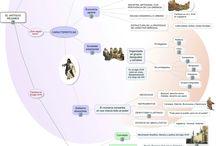 4.HISTORIA CONTEMPORANEA