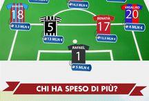 Infografiche Sport / Raccolta Infografiche Sportive