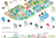 Inspiration Urban Planning/ Architecure/ Village/ Small Town / Urban Planning/ Architecure/ Village/ Small Town