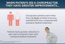 F4CP Infographics / The F4CP has created a brand-new line of infographics communicating the benefits of chiropractic care.