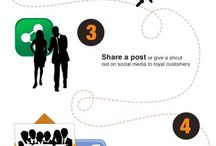 Social Media Info / Information and interesting facts about social media, from how to use it, to the latest news.