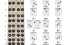2 finger mandolin chords