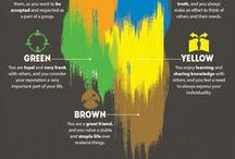 Colour Information