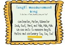 Math- Measurement