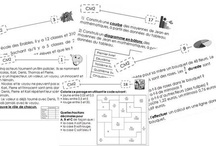 Mathématiques cycle 3