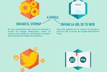 Marketing, Redes sociales y Empresa