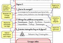 Blogs educativos (Minerva)