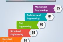 Outsource Engineering Services Provider / Sam Studio offer outsource engineering services to multiple industrial purposes. our engineering outsourcing services are civil engineering, mechanical engineering, architectural engineering, structural engineering and electrical engineering purposes.  http://www.samstudio.co/engineering-service/