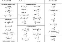 Engineering | Formulas