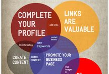 Google+ Tips / Some excellent and very useful tips for using Google+