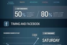 web social tips