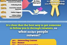 Twitter iInfographics / A collection of great Infographics for Twitter