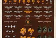 Militery