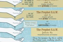 WUDHU - Clean up our Body before praying to Allah , before doing Sholat or read Holy Qur'an and Others good things