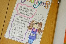 Antonyms and Synonyms / Ideas for teaching antonyms and synonyms in the elementary classroom