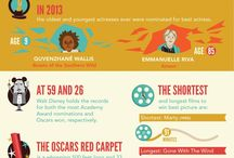 oscars awards fact