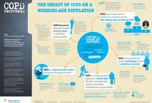 Pinterest Digital Marketing Infographic