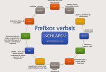 Deutsch als Fremdsprache - Unterricht für Kinder