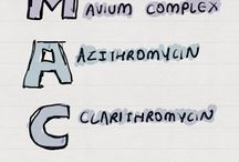 Pharmacology Medicowesome