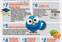 Blogging|Блоггинг / Советы и рекомендации по ведению блога)