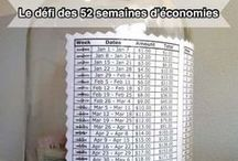 Économies