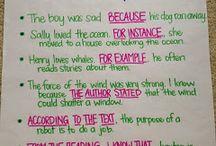 ELA Evidence Based Terms