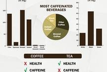 Infográficos // Infographics