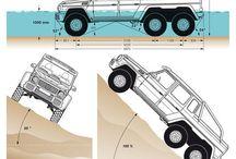 infografica car