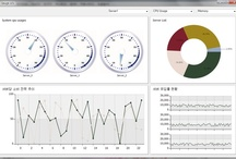 DashBoard / Hippochart Dashboard Gallery