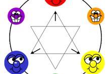 Předškolní činnosti - šablony + jak malujeme / Výtvarná činnost