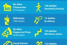 Düşük kalorili yeme mücadelesi