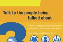 Social Media - Tips & How-to