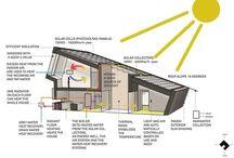 Architectuur etc..
