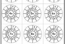 multiplication ce1